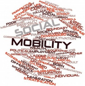 16633530-abstract-word-cloud-for-social-mobility-with-related-tags-and-terms