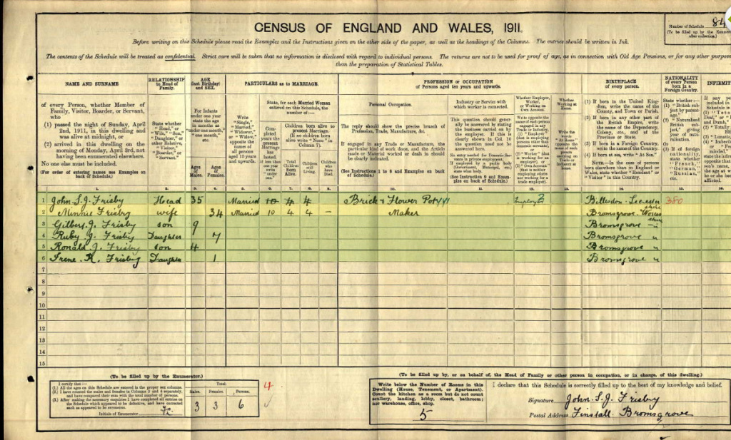 1911 England Census  http://interactive.ancestry.co.uk/2352/rg14_17793_0167_03/57894979?backurl=http%3a%2f%2fsearch.ancestry.co.uk%2fcgi-bin%2fsse.dll%3fgst%3d-6&ssrc=&backlabel=ReturnSearchResults  accessed 20/10/14