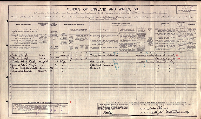1911 census of family jobs 2