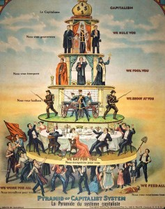 Pyramid of Capitalist system, 1911.