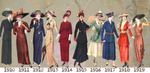 Figure 3 Fashion Timeline showing the change in dress and fashion throughout the Great War